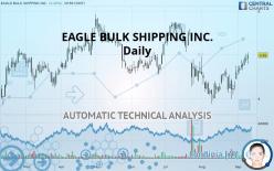 EAGLE BULK SHIPPING INC. - Daily