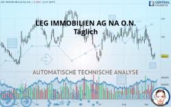 LEG IMMOBILIEN AG NA O.N. - Täglich