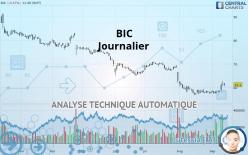 BIC - Journalier