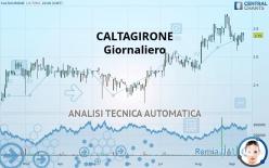 CALTAGIRONE - Giornaliero