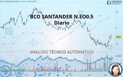 BCO SANTANDER N.EO0.5 - Diario