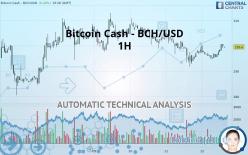 Bitcoin Cash - BCH/USD - 1 tim