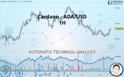 Cardano - ADA/USD - 1 tim