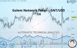 Golem Network Token - GNT/USD - 1 tim
