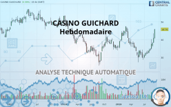 CASINO GUICHARD - Hebdomadaire