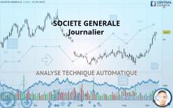 SOCIETE GENERALE - Journalier