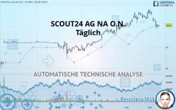 SCOUT24 AG NA O.N. - Täglich