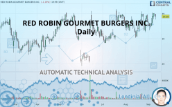 RED ROBIN GOURMET BURGERS INC. - Daily