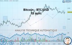 BITCOIN - BTC/USD - 15 分钟