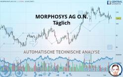 MORPHOSYS AG O.N. - Täglich