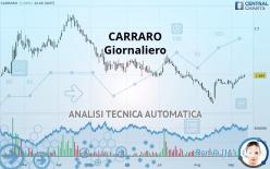 CARRARO - Giornaliero