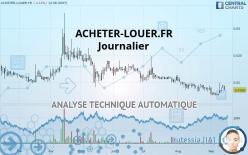 ACHETER-LOUER.FR - Journalier
