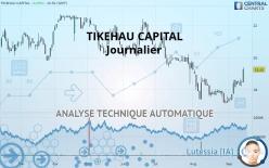 TIKEHAU CAPITAL - Journalier