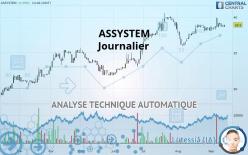ASSYSTEM - Dagelijks