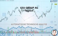 GEA GROUP AG - Täglich