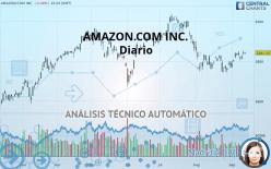 AMAZON.COM INC. - Diario