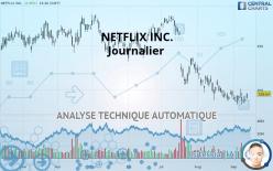 NETFLIX INC. - Dagligen