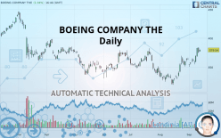 BOEING COMPANY THE - Ежедневно