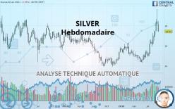 SILVER - Еженедельно