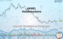 AKWEL - Hebdomadaire