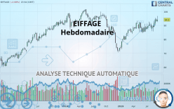 EIFFAGE - Hebdomadaire