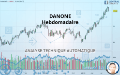 DANONE - Hebdomadaire