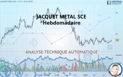 JACQUET METAL SCE - Veckovis
