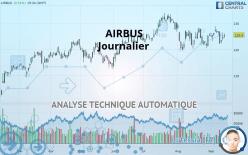 AIRBUS - Dagligen