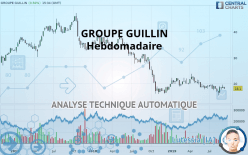 GROUPE GUILLIN - Hebdomadaire