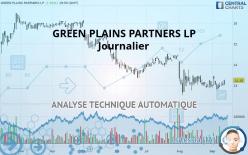 GREEN PLAINS PARTNERS LP - Journalier