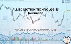 ALLIED MOTION TECHNOLOGIES - Journalier