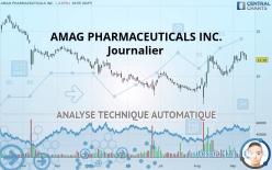 AMAG PHARMACEUTICALS INC. - Journalier