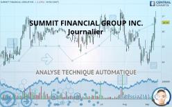 SUMMIT FINANCIAL GROUP INC. - Journalier
