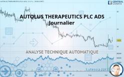 AUTOLUS THERAPEUTICS PLC ADS - Journalier