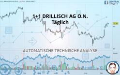 1+1 DRILLISCH AG O.N. - Täglich