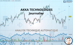 AKKA TECHNOLOGIES - Journalier