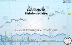 CLARANOVA - Veckovis