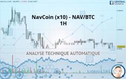 NAVCOIN (X10) - NAV/BTC - 1H