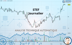 STEF - Journalier