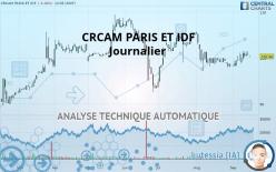 CRCAM PARIS ET IDF - Journalier