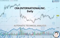 CRA INTERNATIONALINC. - Journalier