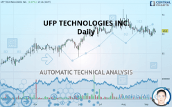 UFP TECHNOLOGIES INC. - Journalier