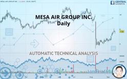 MESA AIR GROUP INC. - Journalier