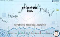 CATASYS INC. - Journalier