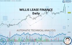 WILLIS LEASE FINANCE - Journalier