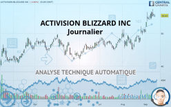 ACTIVISION BLIZZARD INC - Journalier