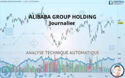 ALIBABA GROUP HOLDING - Journalier