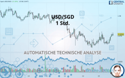 USD/SGD - 1 Std.