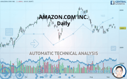 AMAZON.COM INC. - Daily