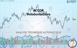 ACCOR - Hebdomadaire